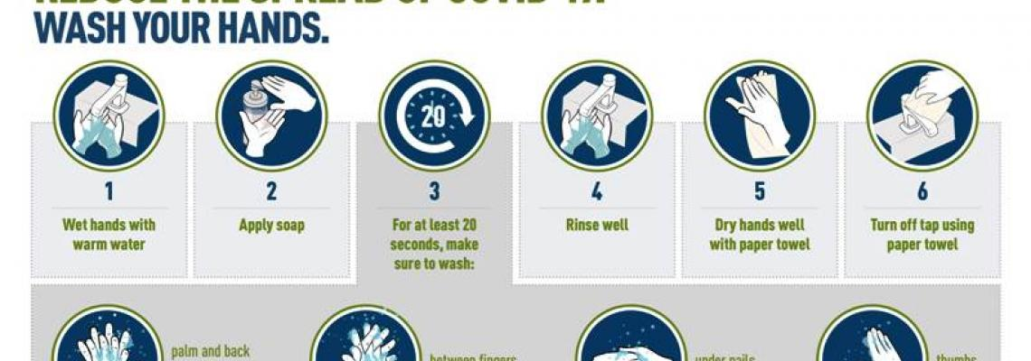 Reduce the spread of COVID-19 – Wash your hands